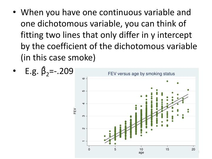 When you have one continuous variable and one dichotomous variable, you can think of fitting two lines that only differ in y intercept by the coefficient of the dichotomous variable (in this case smoke)