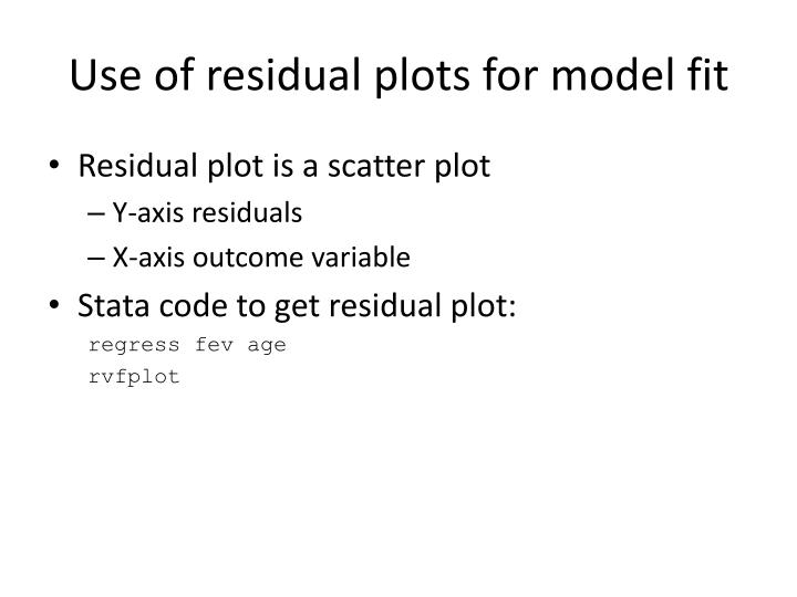 Use of residual plots for model fit