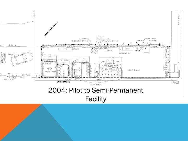 2004: Pilot to Semi-Permanent Facility
