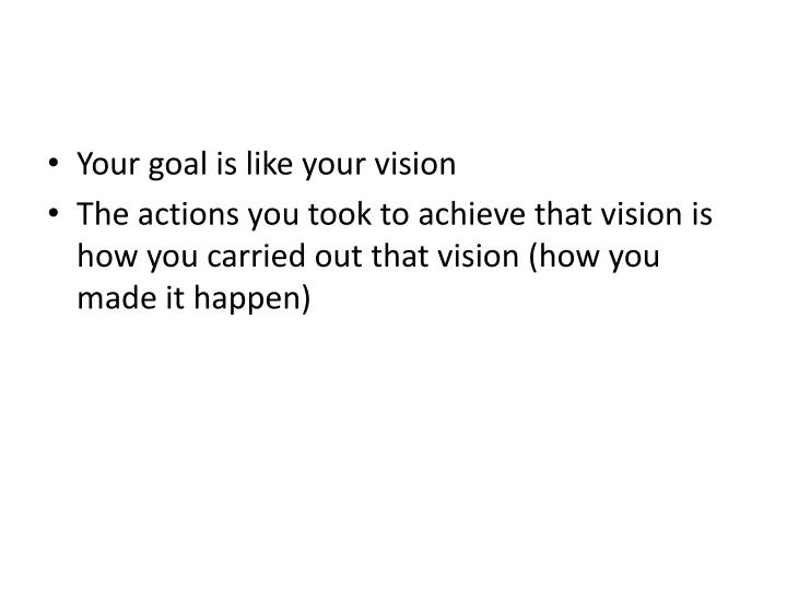 Your goal is like your vision