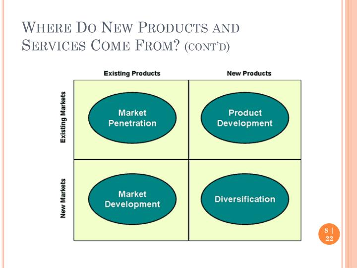 Where Do New Products and Services Come From?