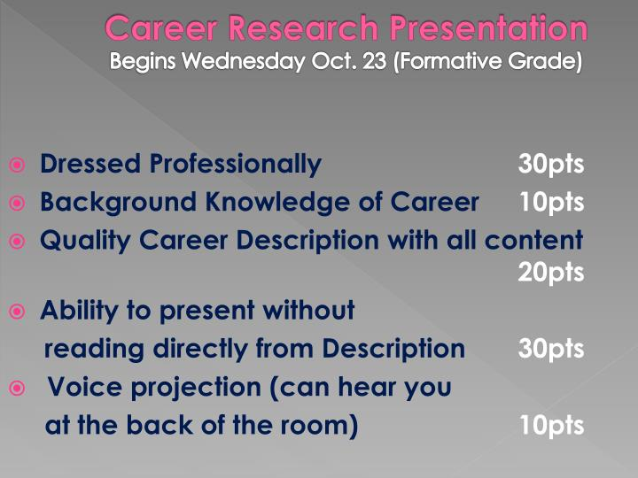 Career Investigation Project: CAREER RESEARCH PROJECT