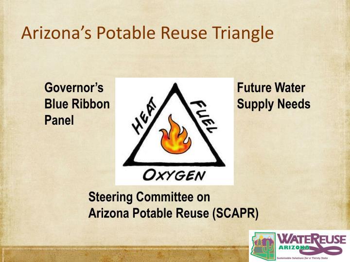 Arizona's Potable Reuse Triangle