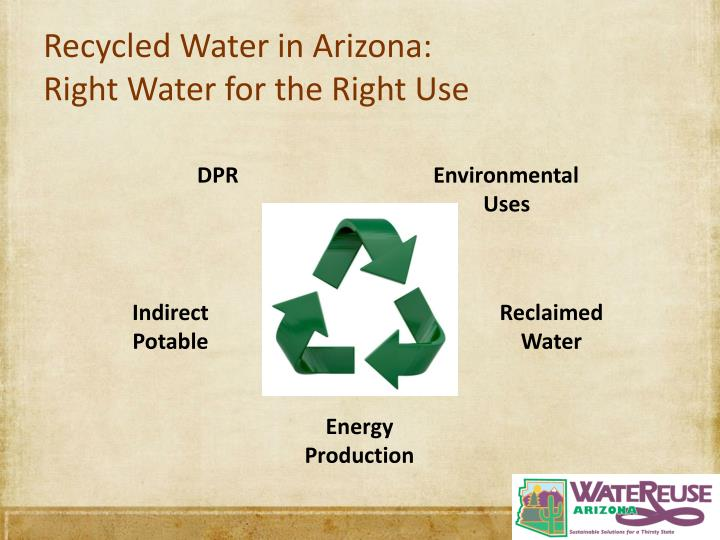 Recycled Water in Arizona: