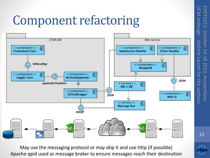 Component refactoring