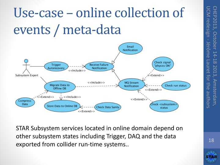 Use-case – online collection of events / meta-data