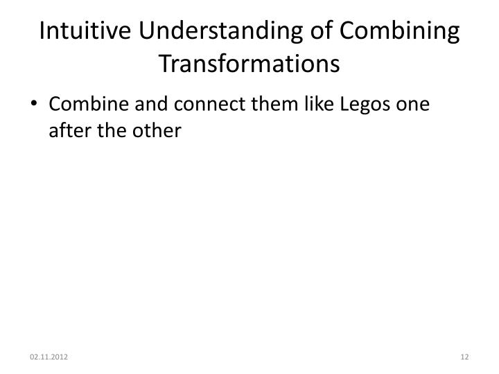 Intuitive Understanding of Combining Transformations