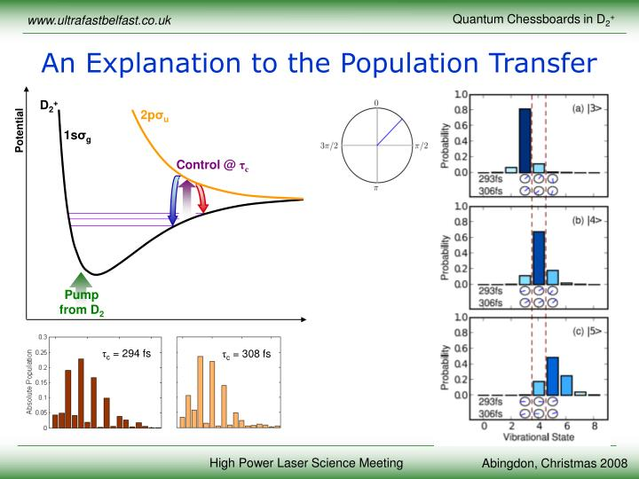 An Explanation to the Population Transfer