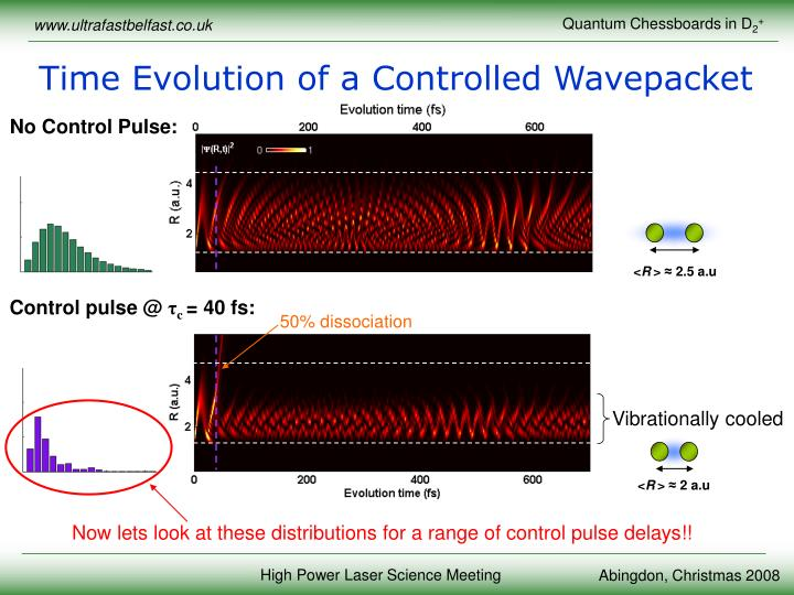 Time Evolution of a Controlled Wavepacket
