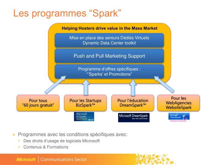 """Les programmes """"Spark"""""""