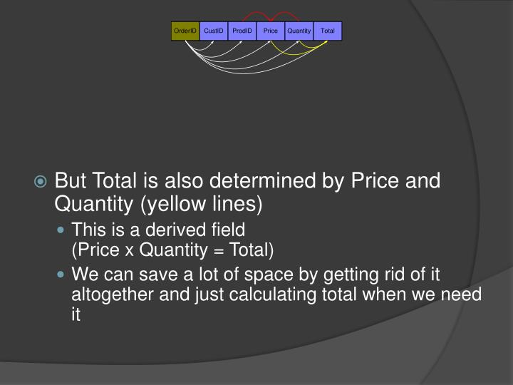 But Total is also determined by Price and Quantity (yellow lines)