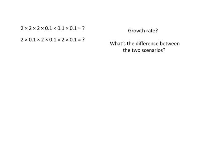 2 × 2 × 2 × 0.1 × 0.1 × 0.1 = ?