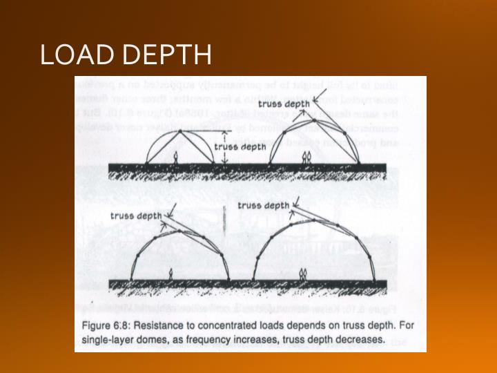 LOAD DEPTH