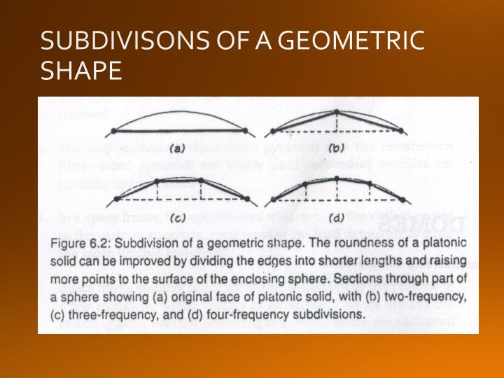 SUBDIVISONS OF A GEOMETRIC SHAPE