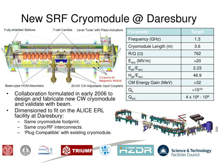 New SRF