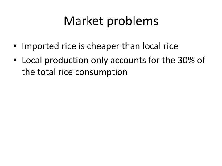 Market problems