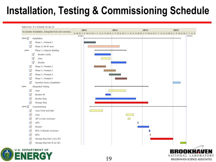 Installation, Testing & Commissioning Schedule