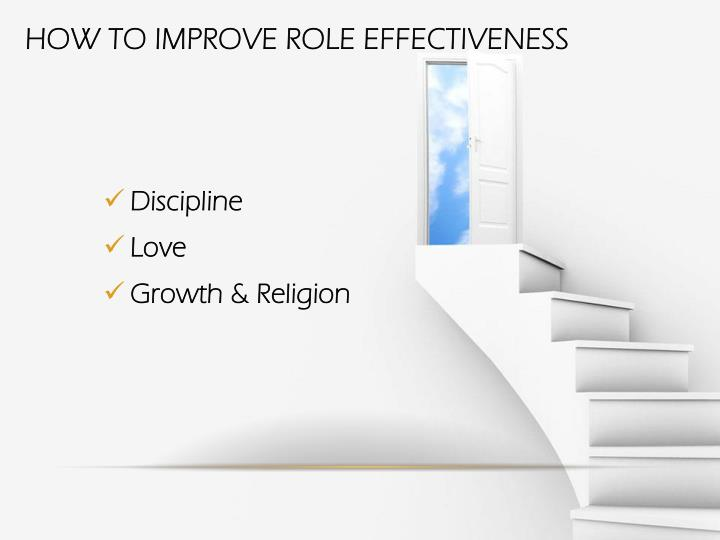 How to improve Role Effectiveness