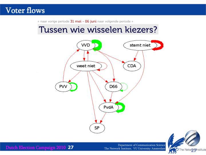 Voter flows