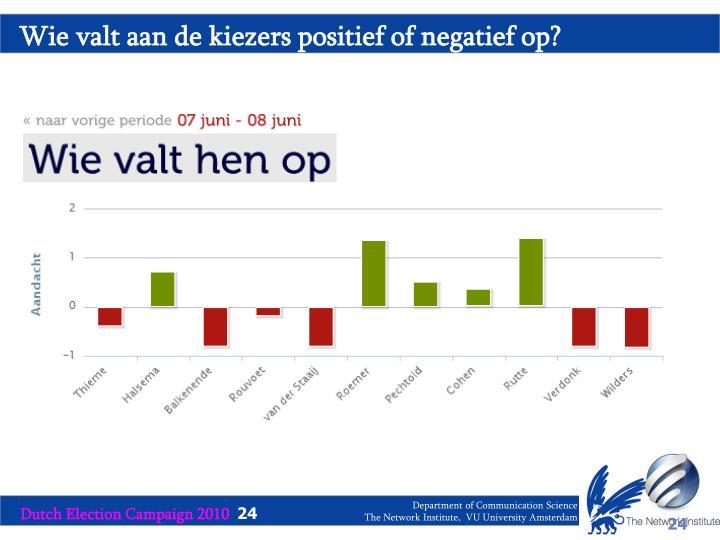 Wie valt aan de kiezers positief of negatief op?