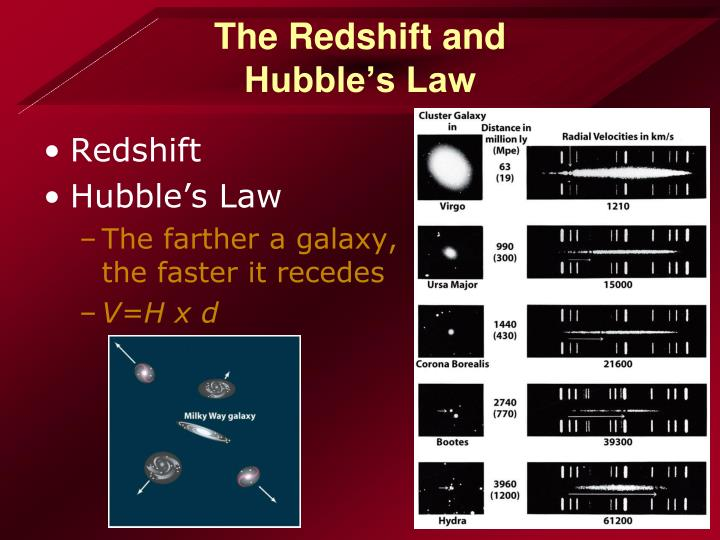 The Redshift and