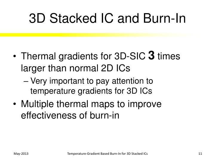 3D Stacked IC and Burn-In