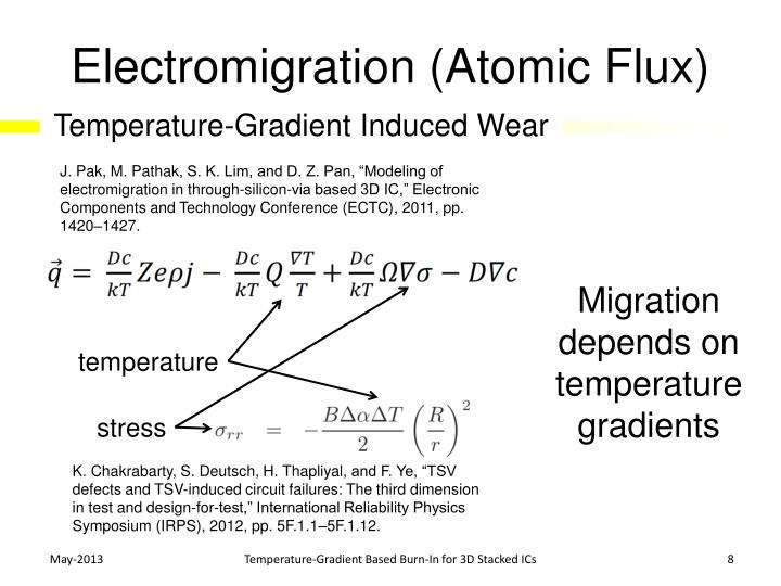 Electromigration (Atomic Flux)