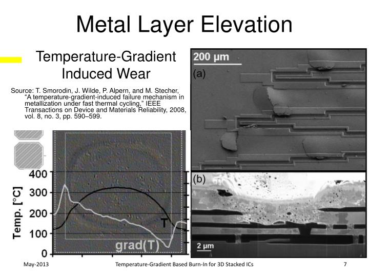 Metal Layer Elevation