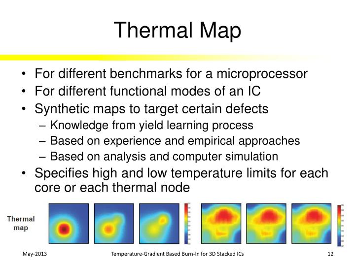 Thermal Map