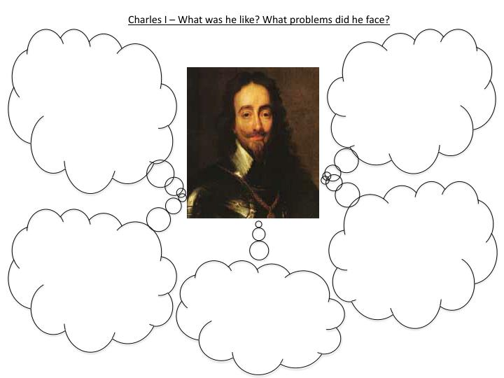 Charles I – What was he like? What problems did he face?