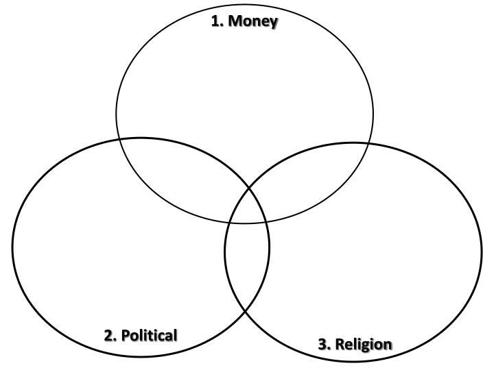 1. Money