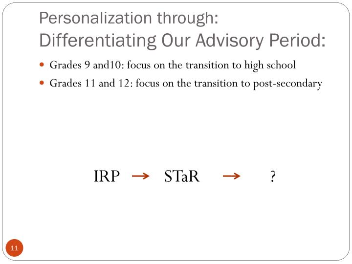 Personalization through: