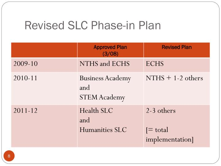Revised SLC Phase-in Plan