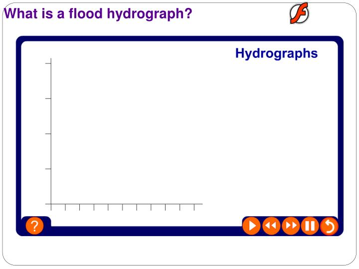 What is a flood hydrograph?