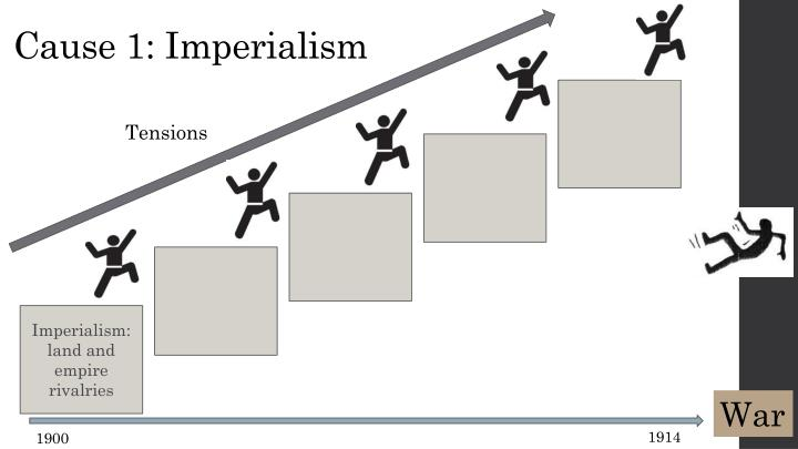 Cause 1: Imperialism
