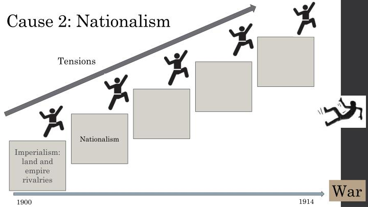 Cause 2: Nationalism