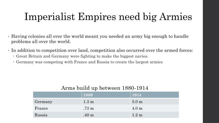 Imperialist Empires need big Armies