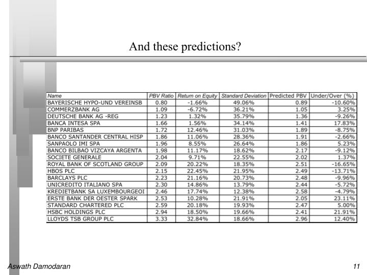 And these predictions?
