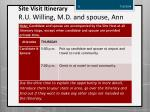 site visit itinerary r u willing m d and spouse ann