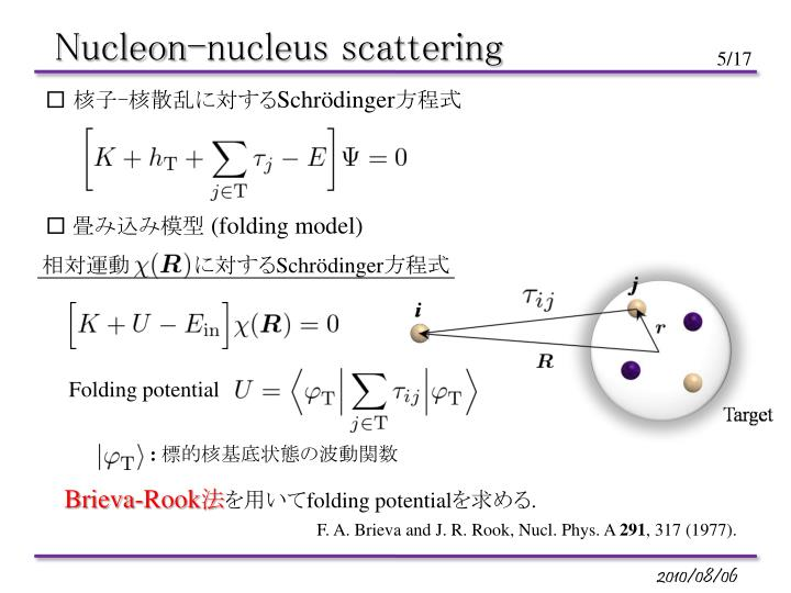 Nucleon-nucleus scattering