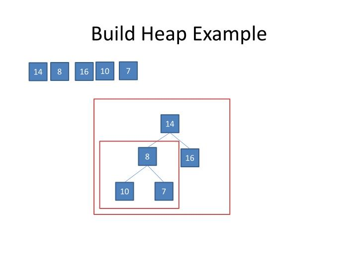 Build Heap Example