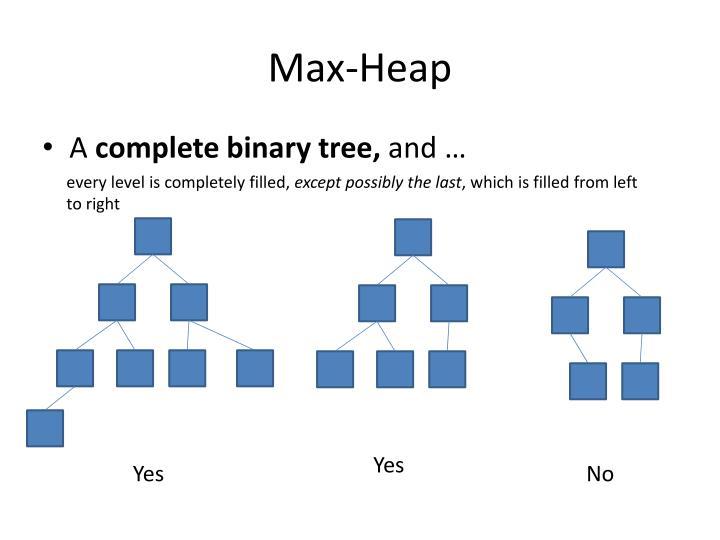 Max-Heap
