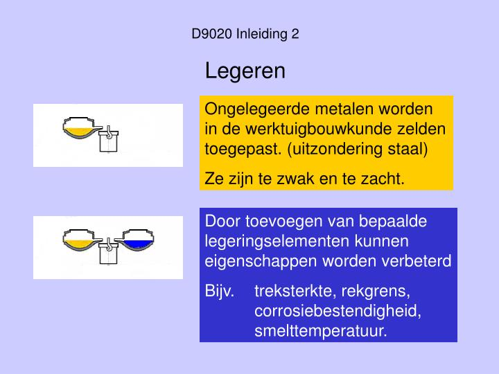D9020 Inleiding 2
