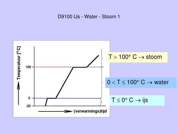D9100 IJs - Water - Stoom 1