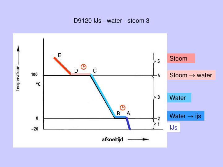 D9120 IJs - water - stoom 3