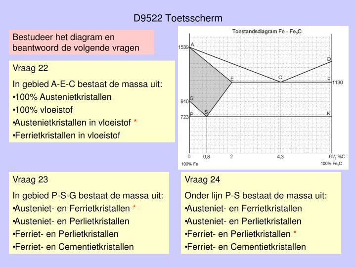 D9522 Toetsscherm
