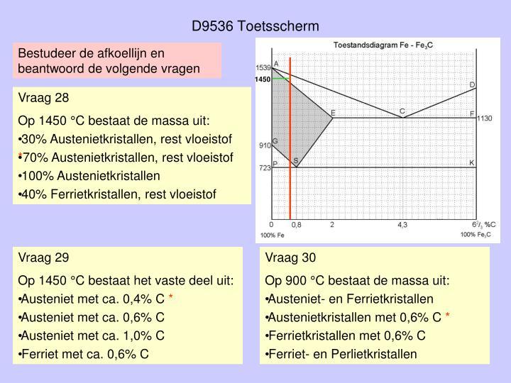 D9536 Toetsscherm