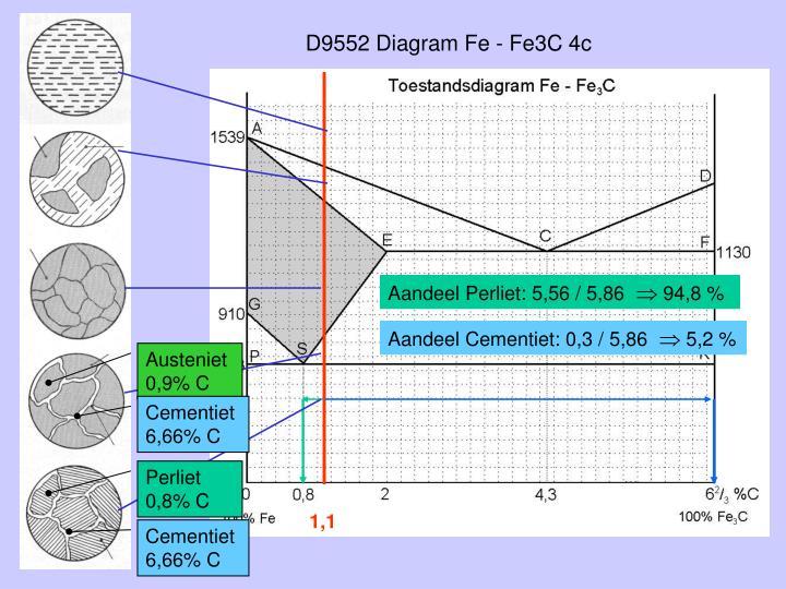 D9552 Diagram Fe - Fe3C 4c