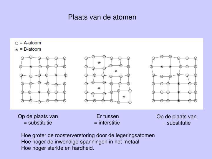 Plaats van de atomen