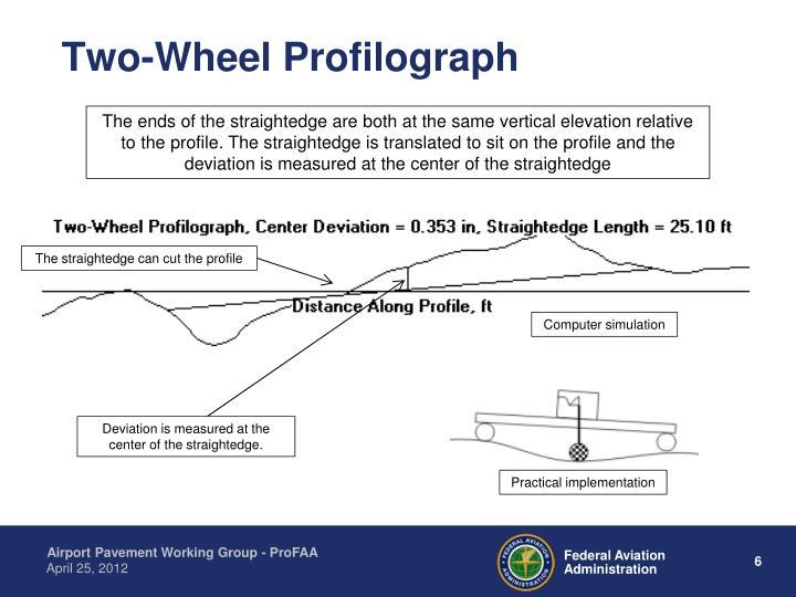 Two-Wheel Profilograph